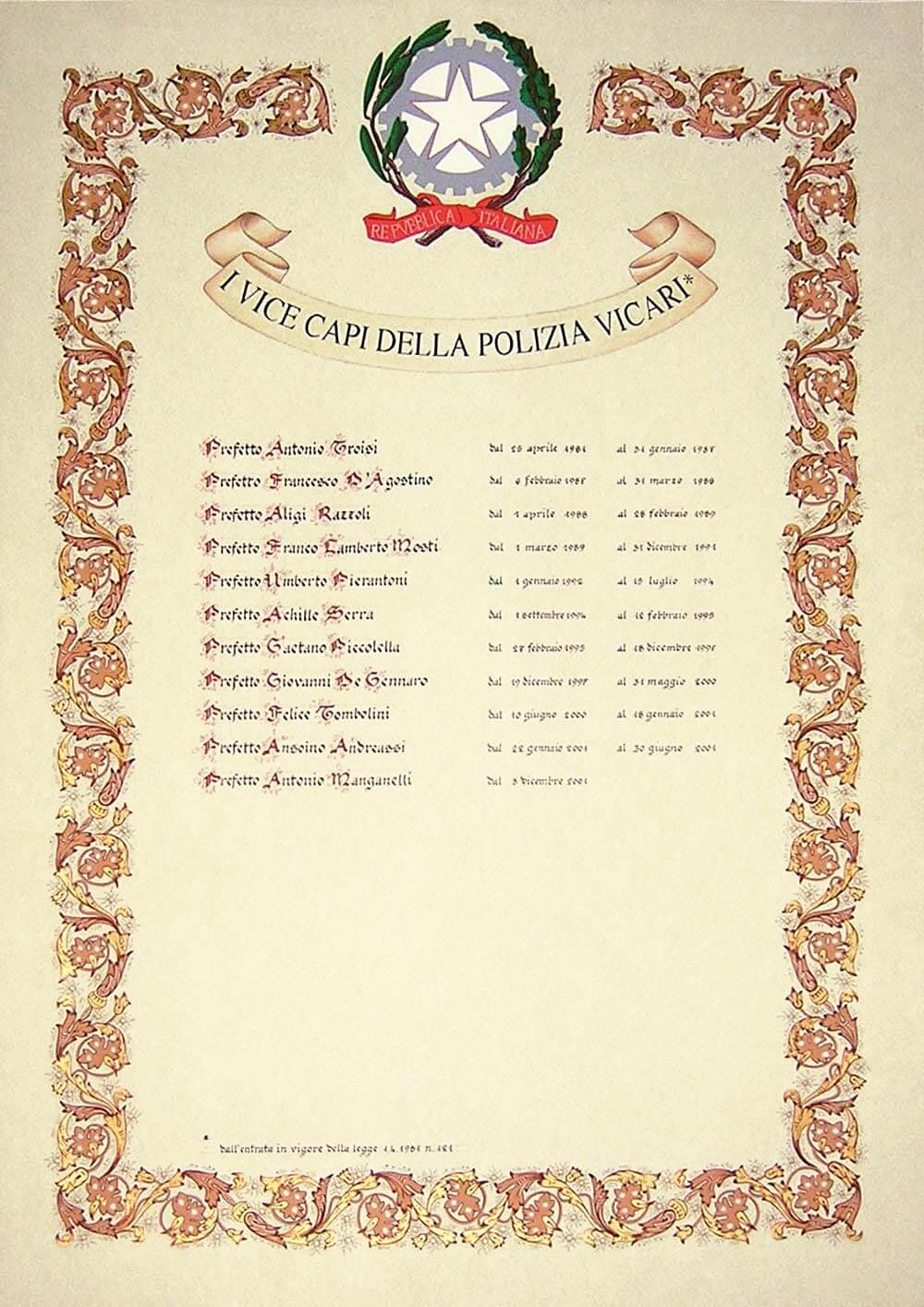 Pergamena lista incarichi costituzionali